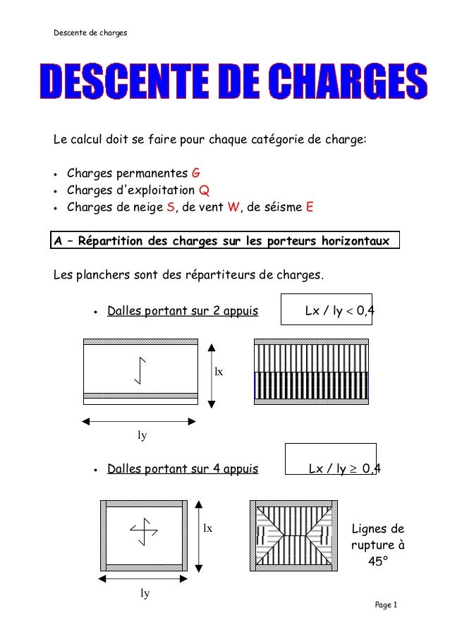 Descente de chargesLe calcul doit se faire pour chaque catégorie de charge:•   Charges permanentes G•   Charges dexploitat...
