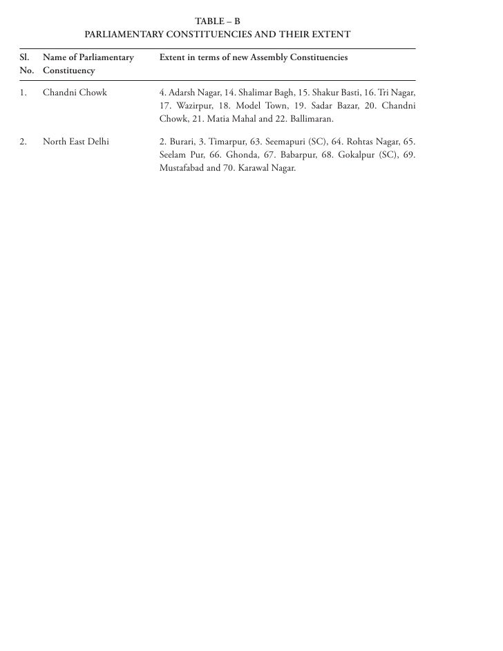 TABLE – B                PARLIAMENTARY CONSTITUENCIES AND THEIR EXTENT  Sl. Name of Parliamentary   Extent in terms of new...