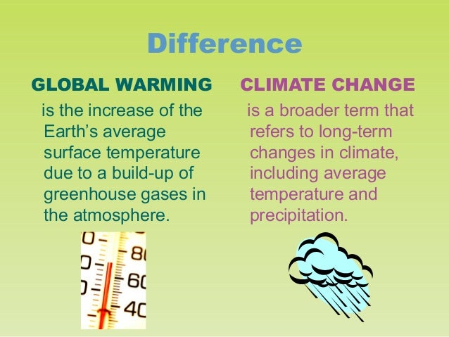 relationship between global warming and climate change