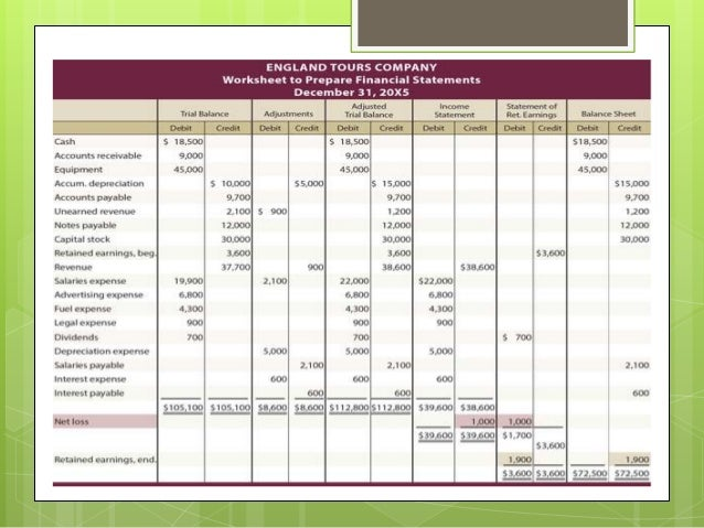 template for income statement and balance sheet
