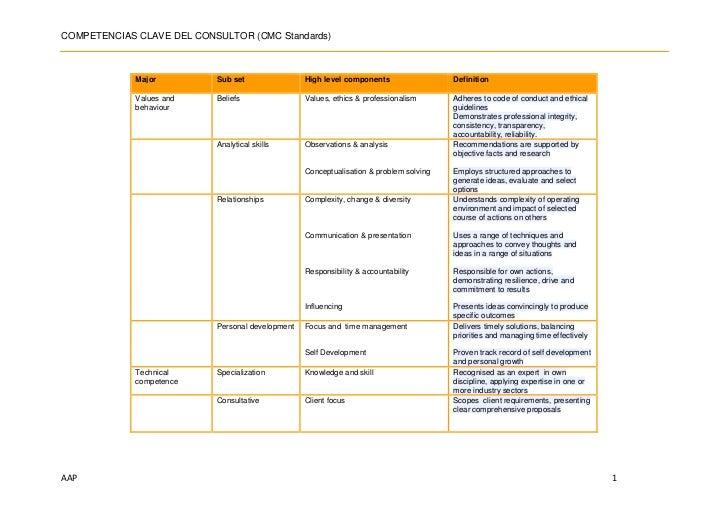 #12 competencias de consultores