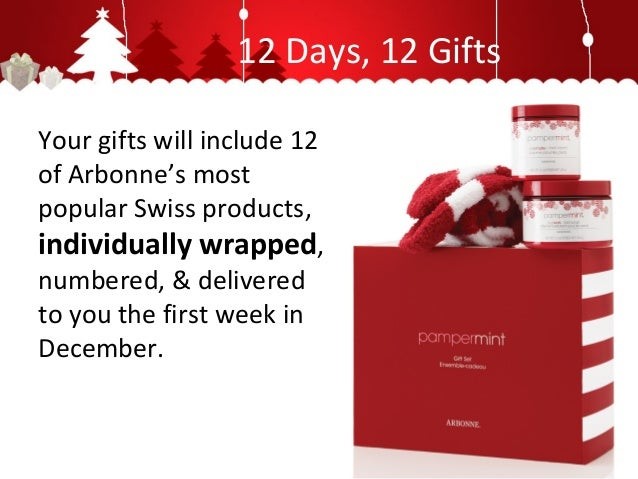 Why No One Likes Your Holiday Gifts