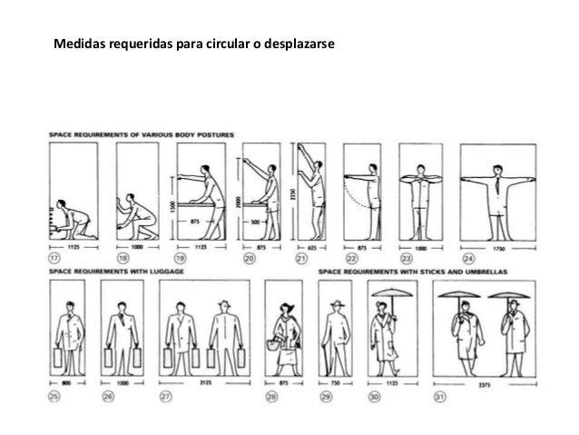 Baños Medidas Neufert:38 medidas para comedor medidas para baño medidas para escaleras