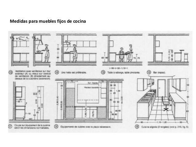 Baños Medidas Neufert:Metodología de la Investigación II: Arquitectura y Espacio