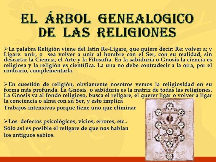El  árbol  GENEALOGICO DE  LAS  RELIGIONES<br /><ul><li>La palabra Religión viene del latín Re-Ligare, que quiere decir: R...
