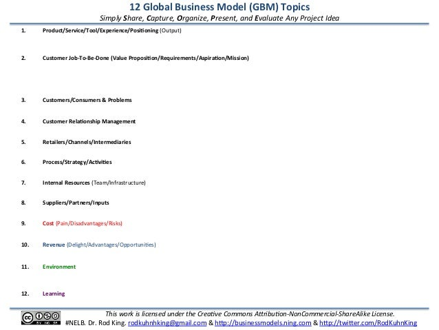 12 Global Business Model (GBM) Topics: Simply Organize and Present Ideas for Projects in Healthcare and Other Industries