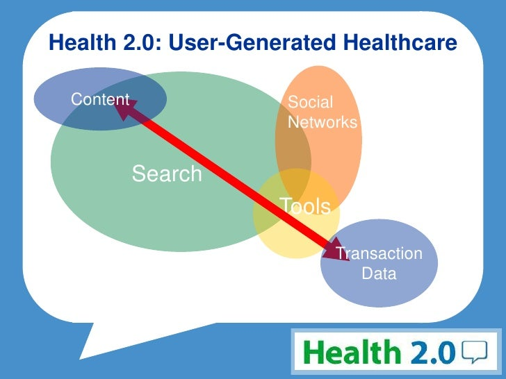 Health 2.0: User-Generated Healthcare<br />Content<br />Social Networks<br />Search<br />Tools<br />Transaction<br />Data<...