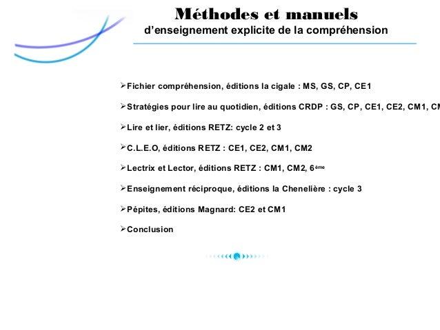 Fichier compréhension, éditions la cigale : MS, GS, CP, CE1Stratégies pour lire au quotidien, éditions CRDP : GS, CP, CE...