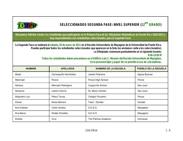 SELECCIONADOS SEGUNDA FASE: NIVEL SUPERIOR (12MO GRADO)¡Deseamos felicitar a todos los estudiantes que participaron en la ...