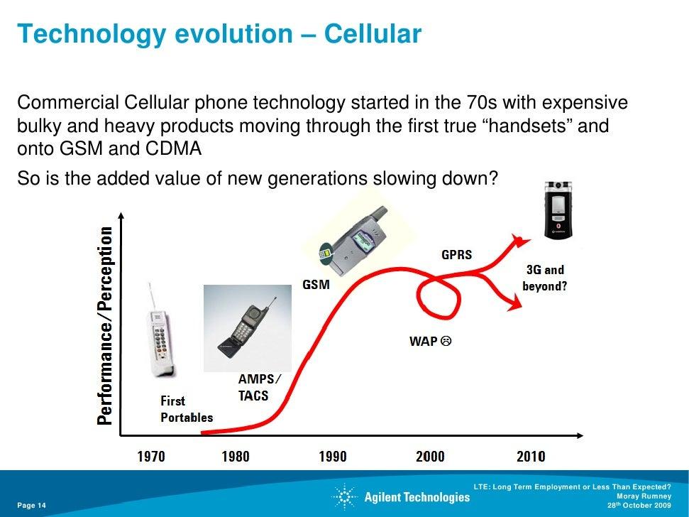 Cellular Phone Evolution Commercial Cellular Phone