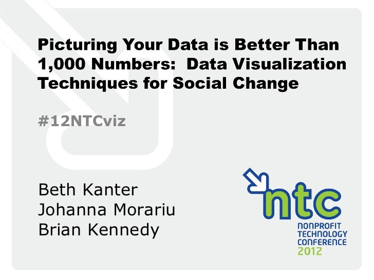 NTC 2012:  Data Visualizaiton Panel