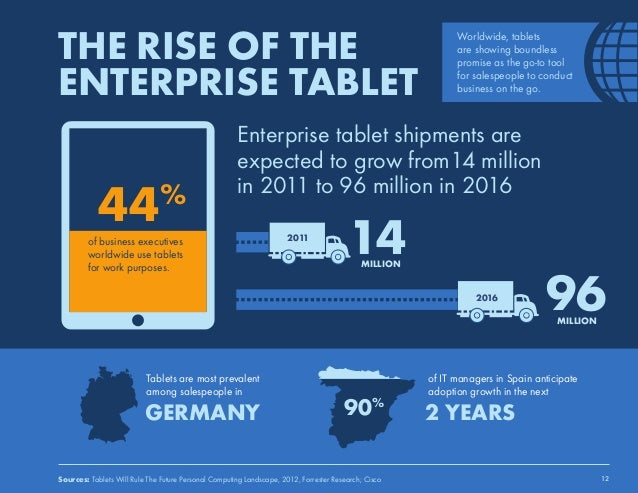 THE RISE OF THE  ENTERPRISE TABLET  Worldwide, tablets  are showing boundless  promise as the go-to tool  for salespeople ...