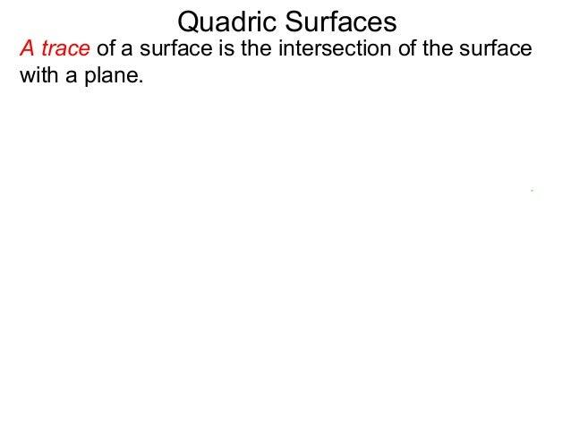 12 quadric surfaces