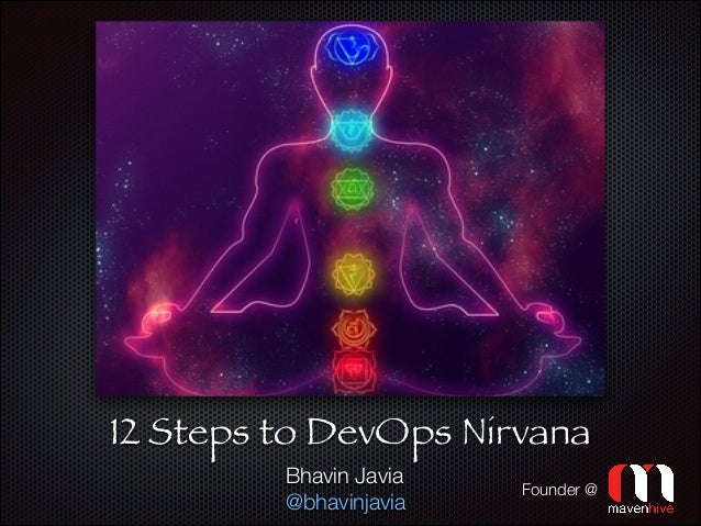 Text  12 Steps to DevOps Nirvana Bhavin Javia @bhavinjavia  Founder @