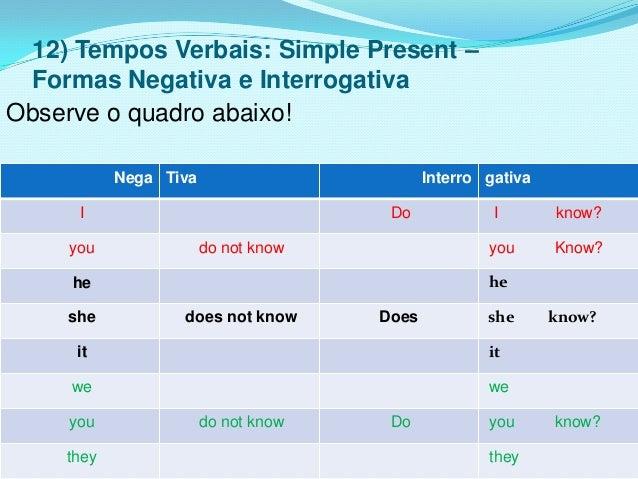 12) Tempos Verbais: Simple Present – Formas Negativa e InterrogativaObserve o quadro abaixo!           Nega Tiva          ...