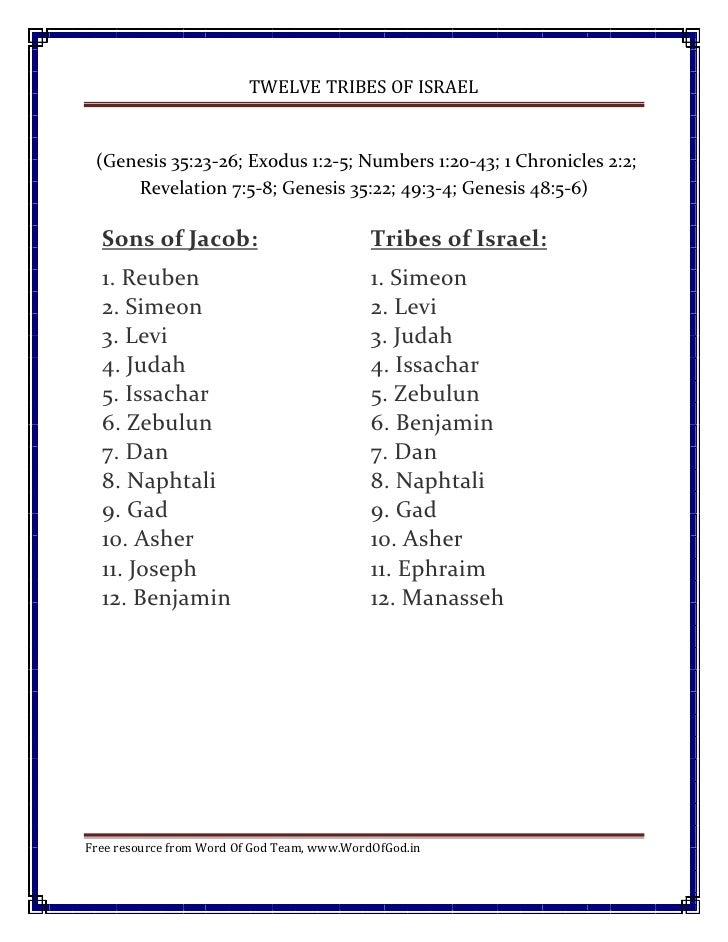 12 Tribes Of Israel Free Bible Chart From Word Of God Team
