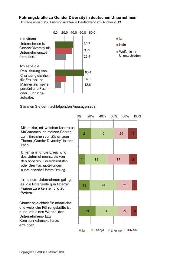 Führungskräfte zu Gender Diversity in deutschen Unternehmen Umfrage unter 1.250 Führungskräften in Deutschland im Oktober ...