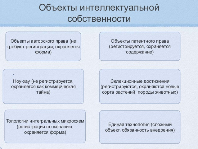 Топологии интегральных