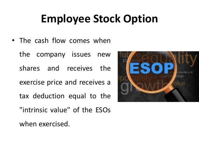Employee stock options intrinsic value