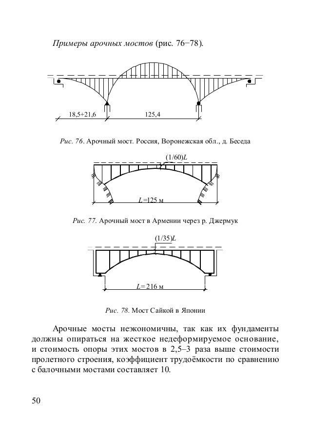 diseo-de-puentes-metalicos-50- ...