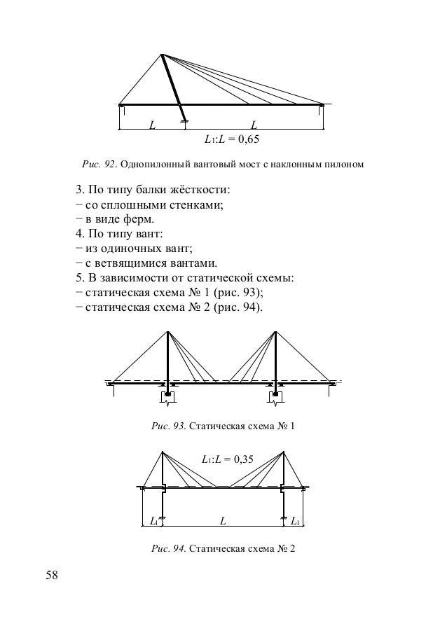 Однопилонный вантовый мост с