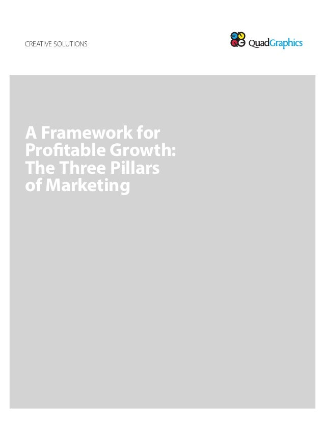A Framework for Profitable Growth: The Three Pillars of Marketing