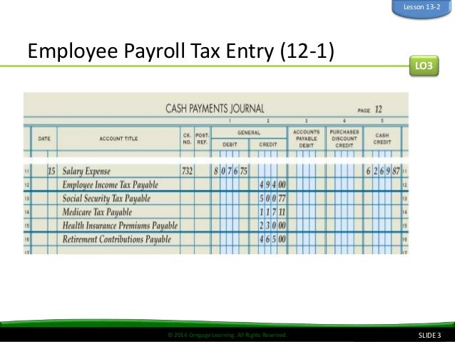 tax and payroll Statutory payroll tax deductions the law requires that payroll taxes must be withheld from an employee's paycheck employers must then transmit these withholdings to various tax agencies.