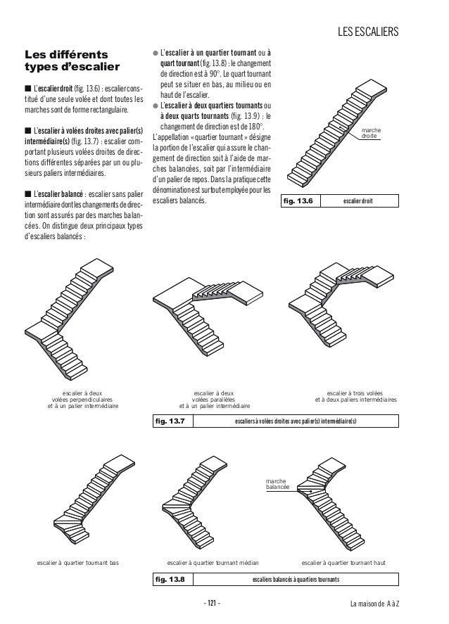 13 escaliers