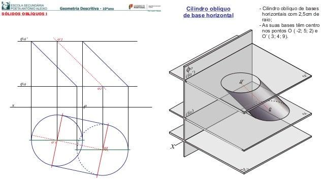 O1 O'1 O2 (fa) x Cilindro oblíquo de base horizontalSÓLIDOS OBLÍQUOS I O - Cilindro oblíquo de bases horizontais com 2,5cm...
