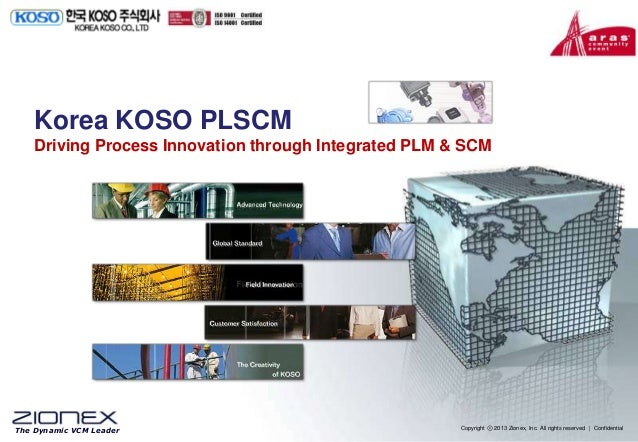 The Dynamic VCM Leader Copyright ⓒ 2013 Zionex, Inc. All rights reserved | ConfidentialKorea KOSO PLSCMDriving Process Inn...