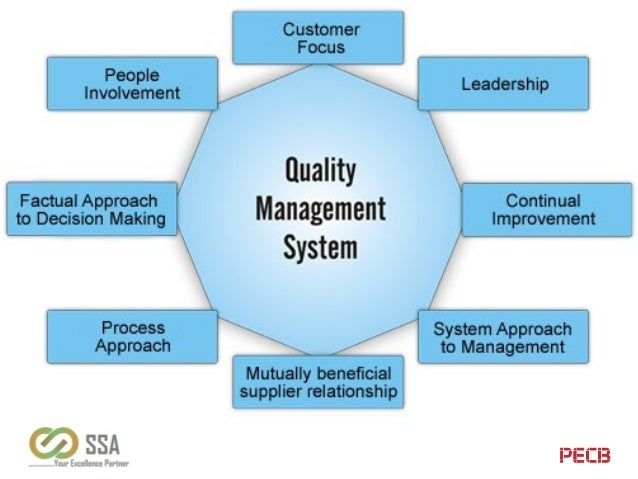 top management commitment and tqm practice management essay Total quality management (tqm) customer supplier culture  the essential components of tqm – commitment & leadership.