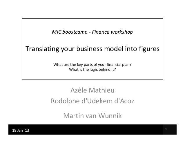 MIC 2013 Workshop Financial Plan
