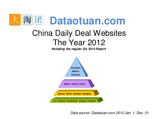 2012 China Daily Deal Market Report