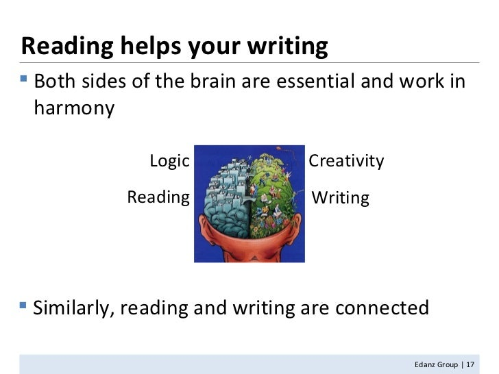 how reading helps writing