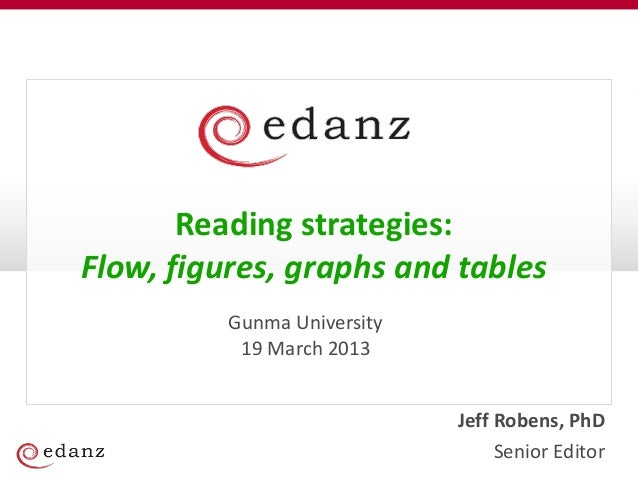 Reading strategies:Flow, figures, graphs and tables          Gunma University           19 March 2013                     ...