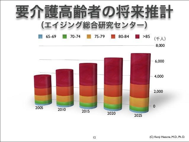 130329日本薬学会133年会