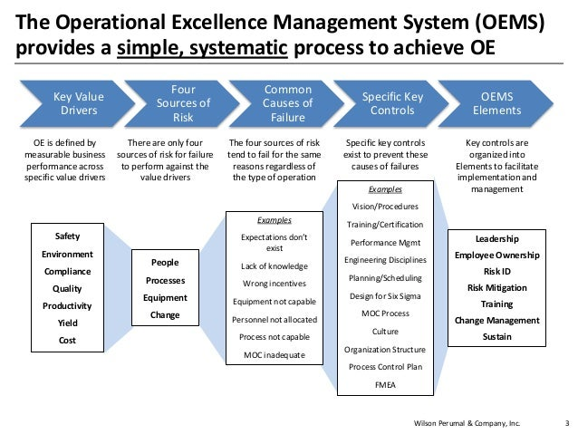 Achieving Operational Excellence A Better Approach For A