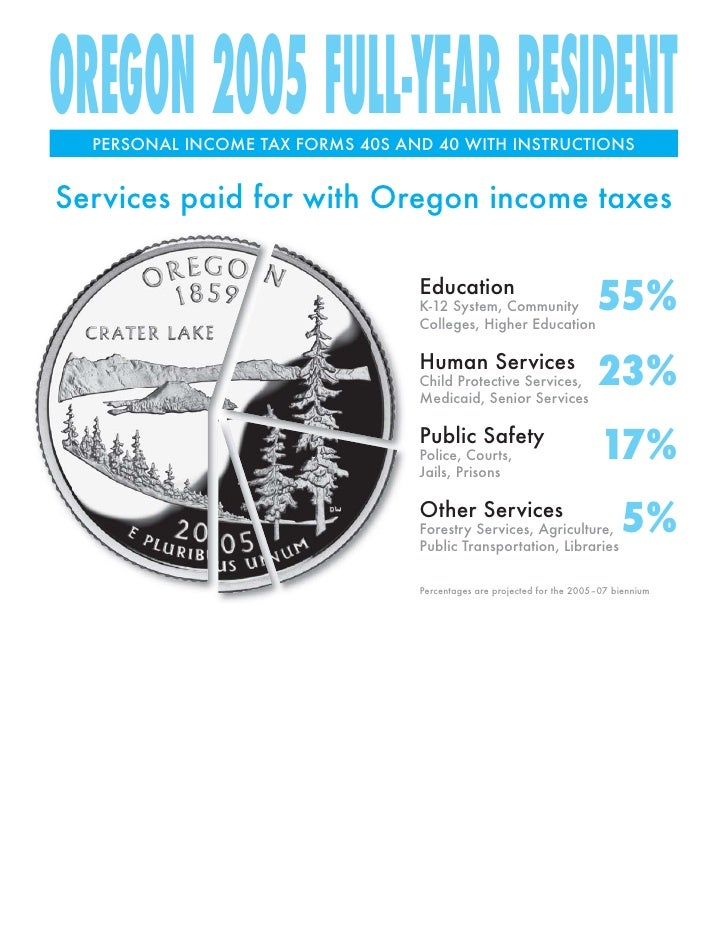 OREGON 2005 FULL-YEAR RESIDENT   PERSONAL INCOME TAX FORMS 40S AND 40 WITH INSTRUCTIONS   Services paid for with Oregon in...