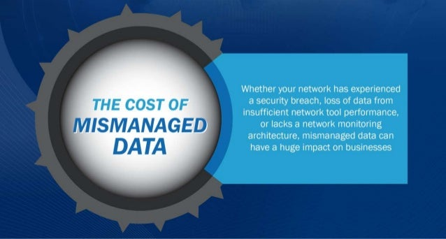 The Cost of Mismanaged Data