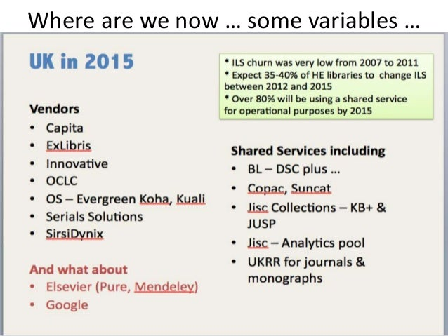 Where are we now … some variables …