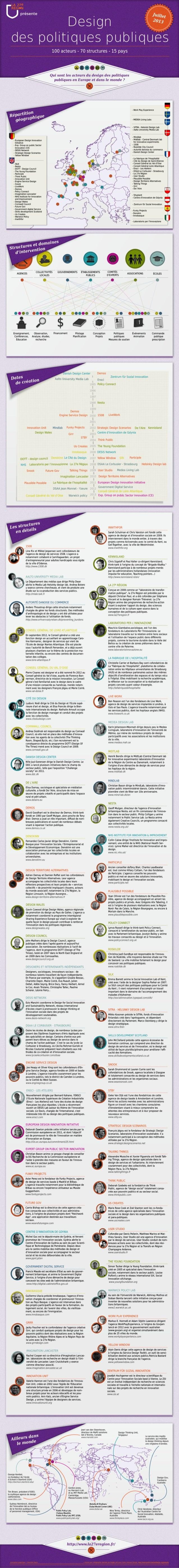 Design des politiques publiques : 100 acteurs, 70 organisations, 50 pays