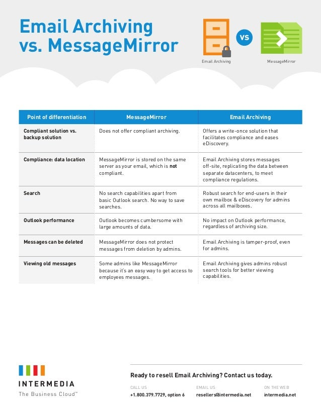 Point of differentiation MessageMirror Email Archiving Compliant solution vs. backup solution Does not offer compliant arc...