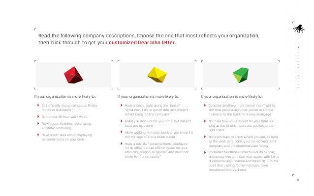 Best company descriptions