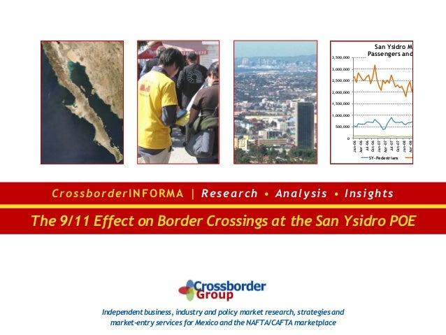 CrossborderInforma: The 9/11 Effect on Border Crossing at the San Ysidro POE