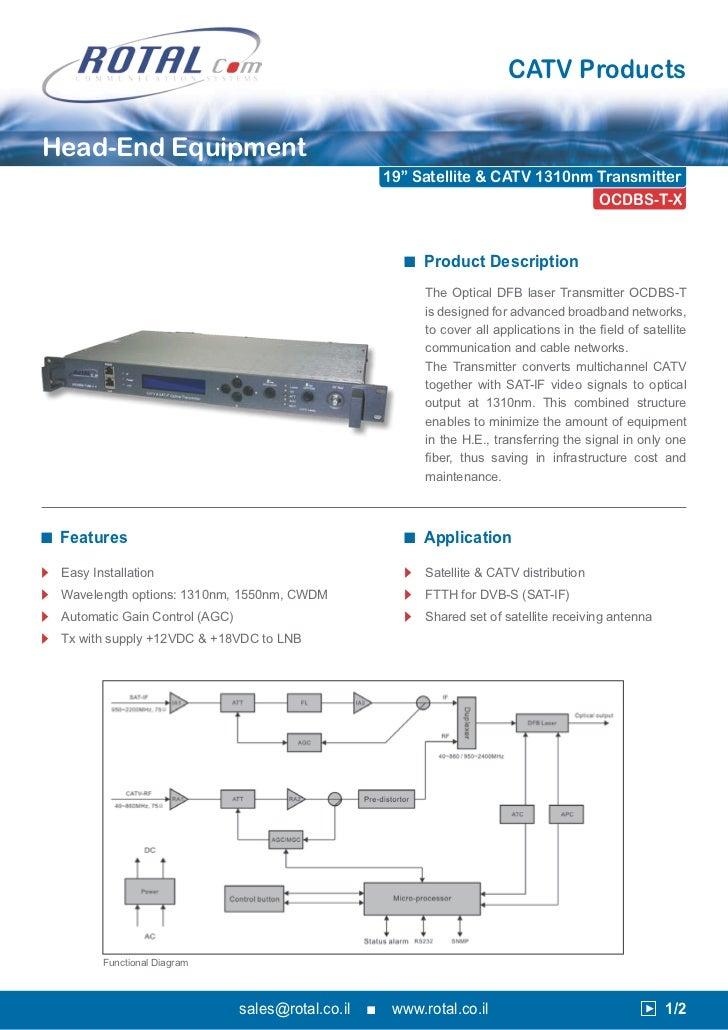 """CATV ProductsHead-End Equipment                                                           19"""" Satellite & CATV 1310nm Tran..."""