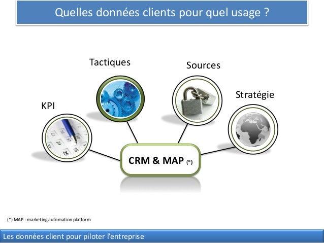 Quelles données clients pour quel usage ?  Tactiques  Sources Stratégie  KPI  CRM & MAP (*)  (*) MAP : marketing automatio...