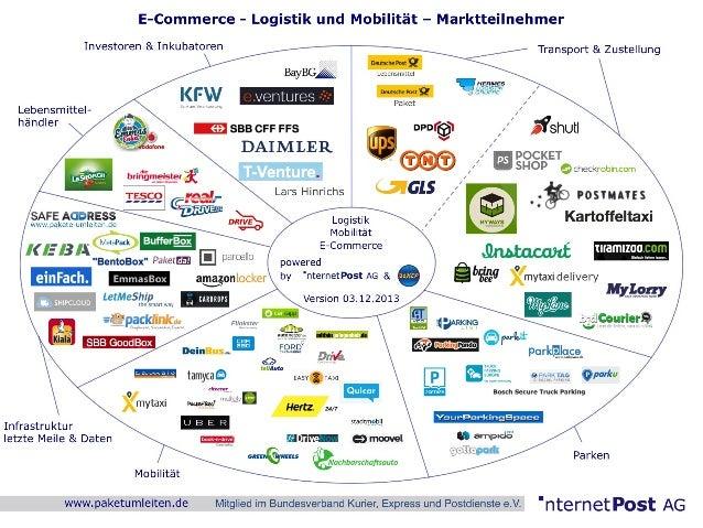 e-commerce logistik mobilitaet - marktteilnehmer