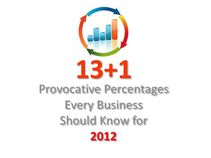 13+1Provocative Percentages     Every Business    Should Know for         2012