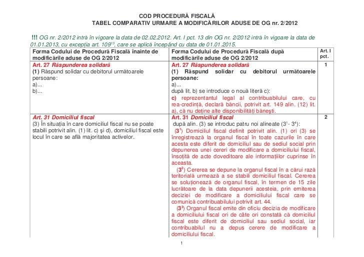 COD PROCEDUR FISCAL                           TABEL COMPARATIV URMARE A MODIFIC RILOR ADUSE DE OG nr. 2/2012!!! OG nr. 2/2...