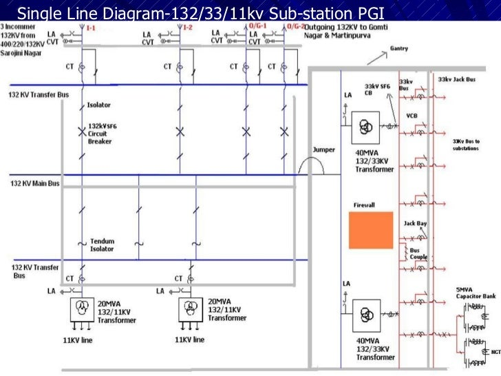 Image gallery substation diagram for Substation design guide